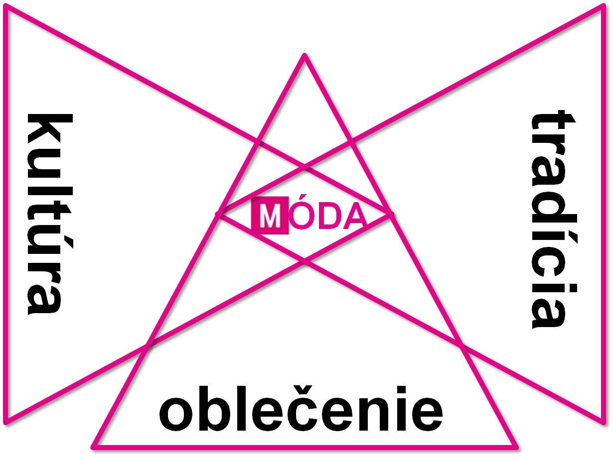 moda_fenomen_z_historie_mody_mmagazin1